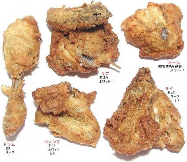 KFCのチキンの部位
