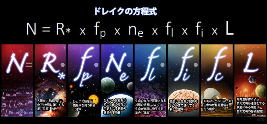 ドレイクの方程式